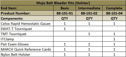 mojo belt bleeder kit holster chart 2019