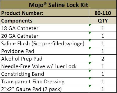 Mojo® Saline Lock Kit
